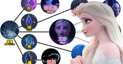 冰雪奇緣2艾莎「完全能力」解析-神祕聲音是他!
